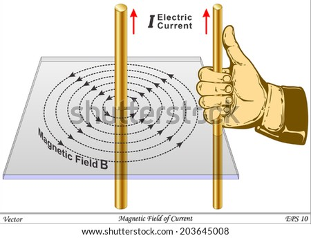 Magnetic field generated by current straight stock vector magnetic field generated by current in straight wire ccuart Image collections