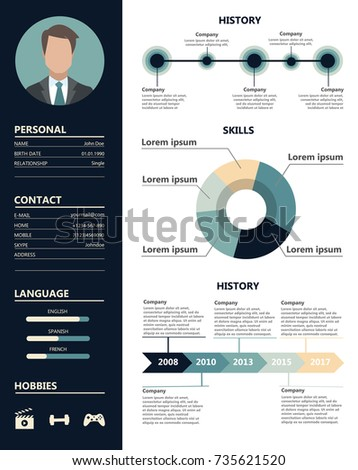 Male Resume Sample. Skills And Abilities, Experience And Appearance.  Skills Abilities Resume