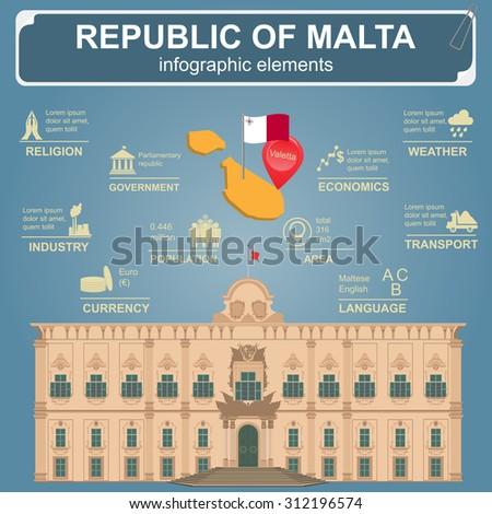 Malta infographics, statistical data, sights. Vector illustration - stock vector