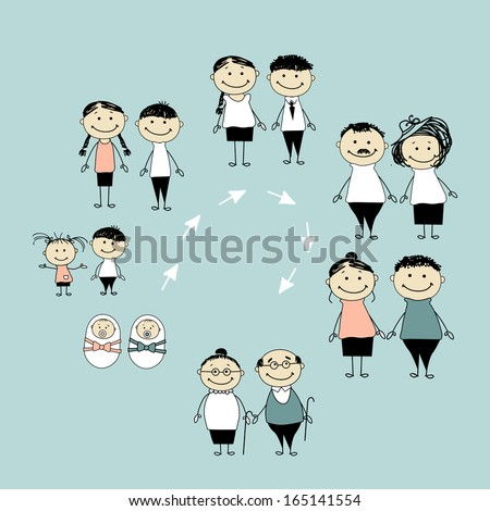 Man and woman during different life stages - stock vector
