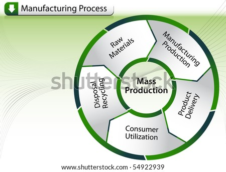 Manufacturing Process Chart - stock vector