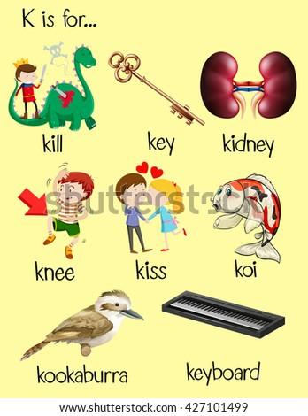 Many words begin letter k illustration stock vector 427101499 many words begin with letter k illustration sciox Gallery