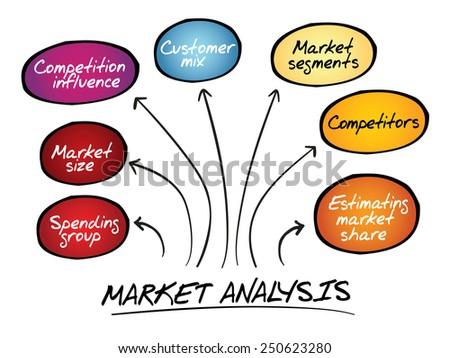 Market analysis diagram, business concept - stock vector