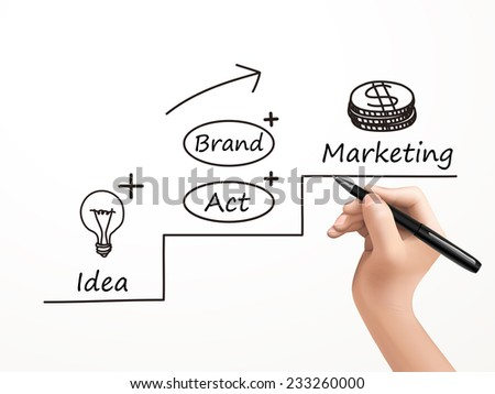 marketing concept drawn by human hand over white background - stock vector