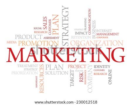 Marketing Word cloud illustration, SWOT analysis, Organization - stock vector