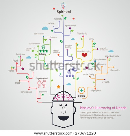 Maslow Hierarchy of needs flat linear infographic tree root model mind map for education concept, create by vector