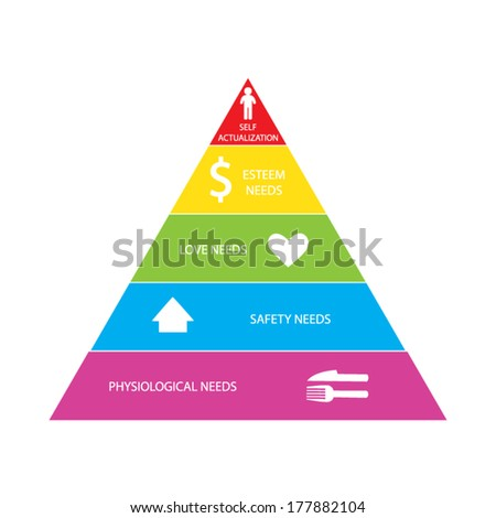 Maslow pyramid - stock vector