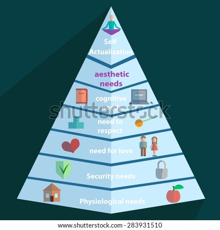 Maslow pyramid of seven steps with icons for each item and the text into a flat style. Vector Illustration - stock vector