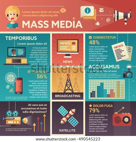 elements of mass communication embedded in Mass communication interview - define mass communication, what are the various elements of mass communication, what are the various media used for mass communication, what is the importance of mass communication for a company.