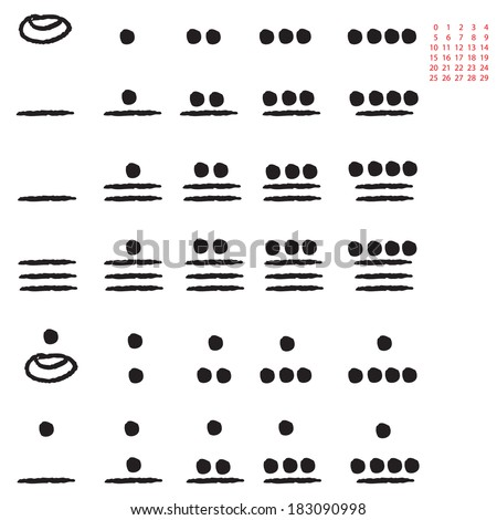 Mayan number system - stock vector