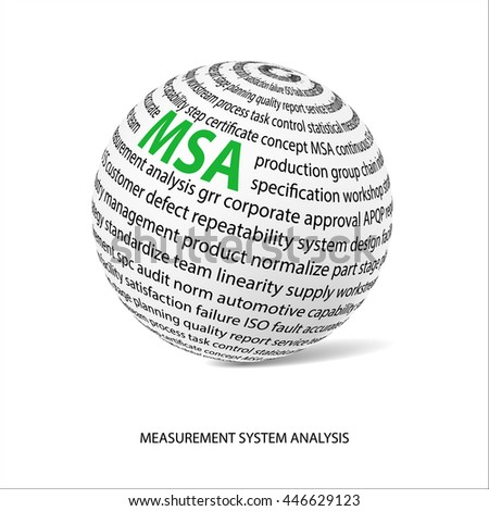 Measurement system analysis word ball. White ball with main title MSA and filled by other words related with MSA method. Vector illustration
