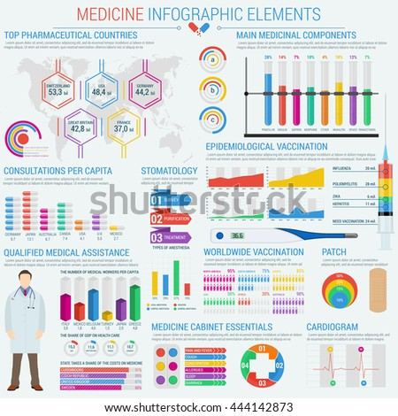 Medical healthcare infographic with world map and doctor or physician, medic, linear and isometric cube, area and test-tube, circle and syringe charts