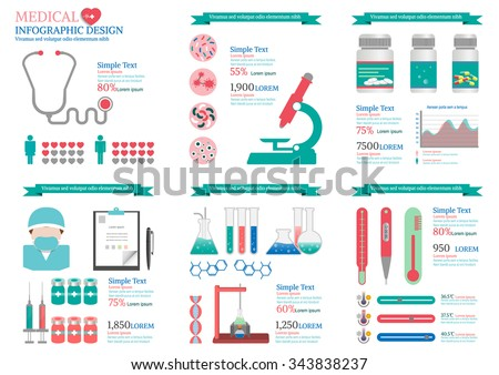 Medical infographic of equipment and data elements.