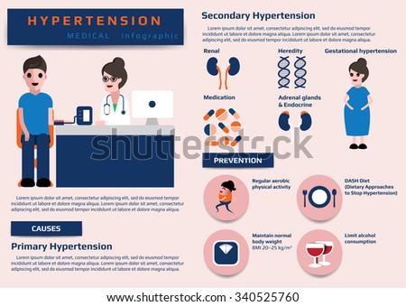 Medical Infographic Hypertension Disease Vector Illustration Stock ...