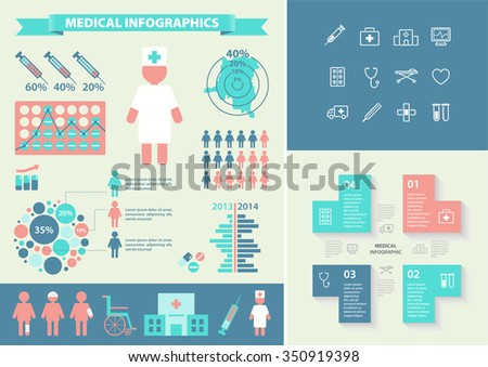 Medical infographic set with icons, chart, diagramms