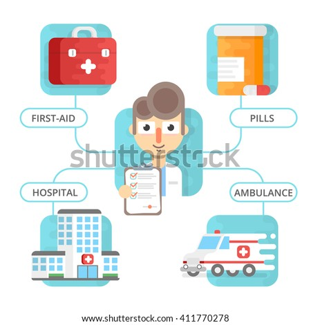 Medical Infographic vector modern creative concept. Medical Infographic Online doctor. Medical Infographic First aid medical button. Medical Infographic. Ambulance emergency. City hospital building - stock vector
