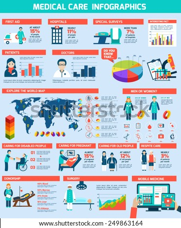 Medical infographics set with charts world map and healthcare elements vector illustration - stock vector