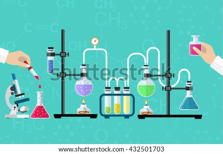 Chemical vs. Physical: Science Starter 2 | 8th grade ...
