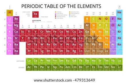 Mendeleev periodic table elements vector on stock vector 479313649 mendeleev periodic table of the elements vector on white background symbol atomic number urtaz Images
