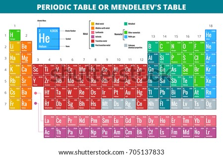 Mendeleev stock images royalty free images vectors shutterstock mendeleevs periodic table of elements vector illustration urtaz Choice Image
