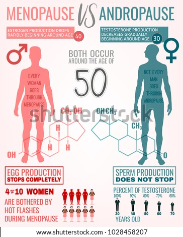 facts about womens sexuality in Maryland