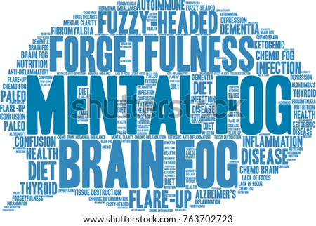 Mental Fog word cloud on a white background.