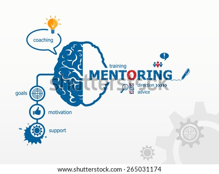Mentoring concepn and brain. Hand writing Mentoring with blue marker - stock vector
