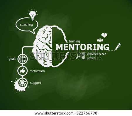 Mentoring concept and brain. Hand writing Mentoring with chalk on green school board - stock vector