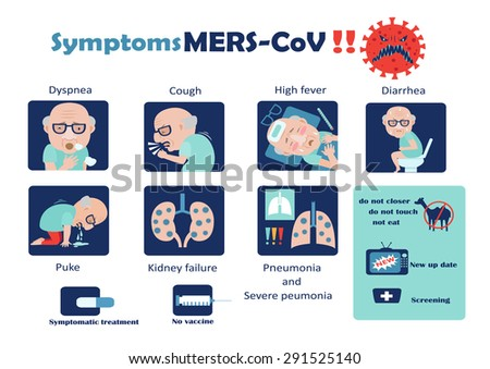 Mers-CoV ill with symptoms of an old man (vector,infographic, illustration) - stock vector