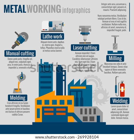 Metalworking steel making plant technological process of molding milling cutting welding infographics scheme poster  print abstract vector illustration - stock vector