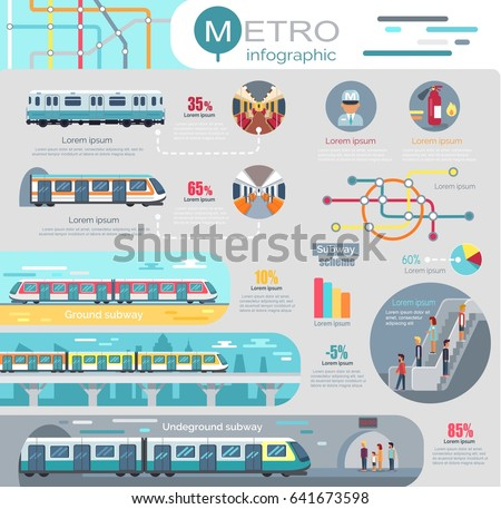 Metro infographic with underground lines scheme, statistical data, colorful diagram, precaution signs, subway staff and trains models vector illustration.
