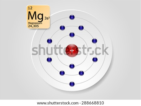Mg magnesium atom periodic table stock vector 288668810 shutterstock mg magnesium atom periodic table ccuart Image collections