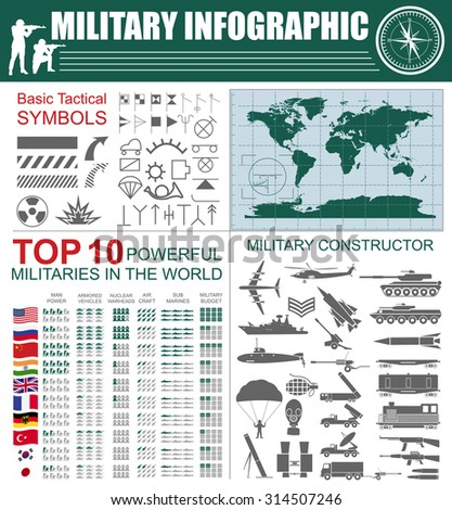Military Infographic Template Vector Illustration Top Stock Photo