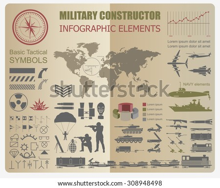 Military infographic template. Vector illustration with Top powerful military ranking. World nuclear powers map. Interesting facts about world wars. Constructor. Template with place for text - stock vector