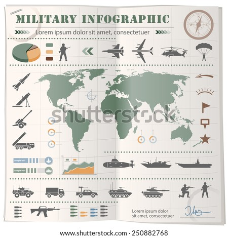 Military strategy Infographic - stock vector