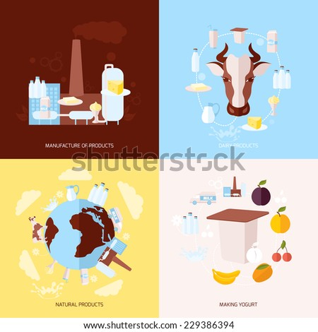 Milk dairy product flat icons set with manufacture natural making yoghurt isolated vector illustration - stock vector