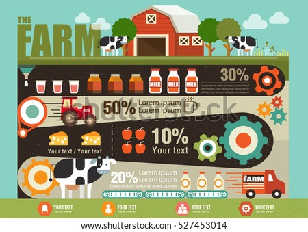 Milk Farm Delivery dairy product infographics element, illustrator Vector
