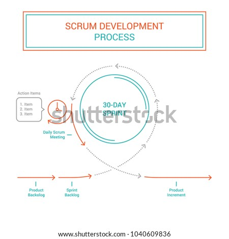 Minimalistic srum strategy lifecycle process diagram stock vector minimalistic srum strategy lifecycle process diagram software development vector illustration ccuart
