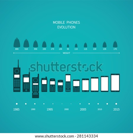 Mobile phone evolution vector concept in flat style - stock vector