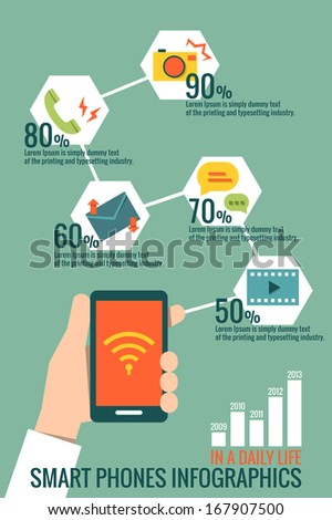 mobile phone infographic design, vector - stock vector