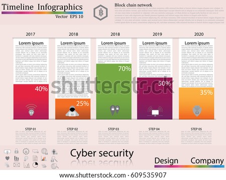 Cybersecurity infographic 2018