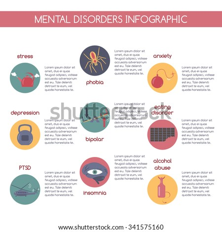 Modern flat style infographic on most common mental disorders: depression, phobia, stress, insomnia, eating and bipolar disorder, anxiety, PTSD, alcohol abuse. Great for therapists, healthcare design. - stock vector