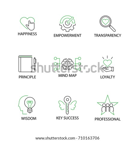 Development Programmes Ilm Qualifications together with Brainstorming Template moreover New Age Therapy Flowchart besides A Paradigm Shift For The Motor Cortex also Empathy Map Nl Dutch. on customer service mind map