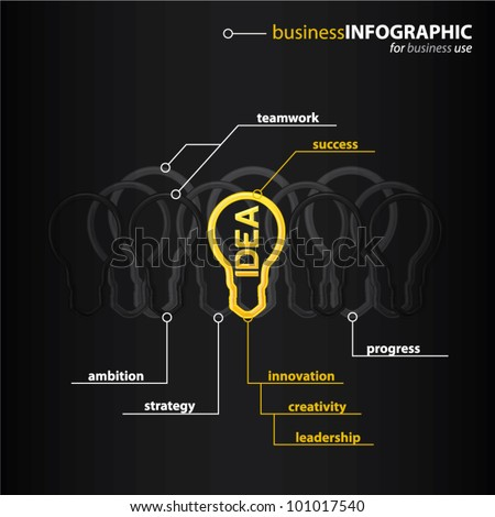 Modern high-tech bulb with shiny yellow IDEA sign inside, e-business info graphic concept, vector illustration - stock vector