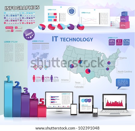 Modern infographics set and icons IT tehnology. Map of USA and Information Graphics. America - stock vector
