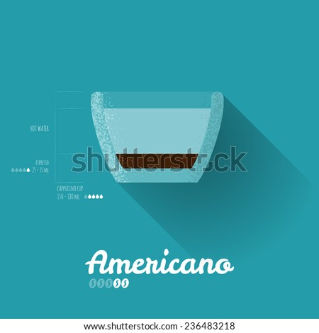 Modern Simple Americano Recipe Poster - Coffee Infographic - Vector Illustration - stock vector