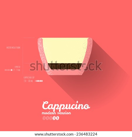 Modern Simple Cappuccino Modern Recipe Poster - Coffe Infographic - Vector Illustration - stock vector