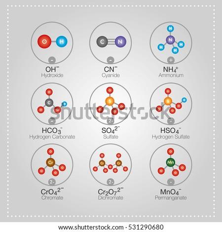 Hydroxide Molecular Geometry