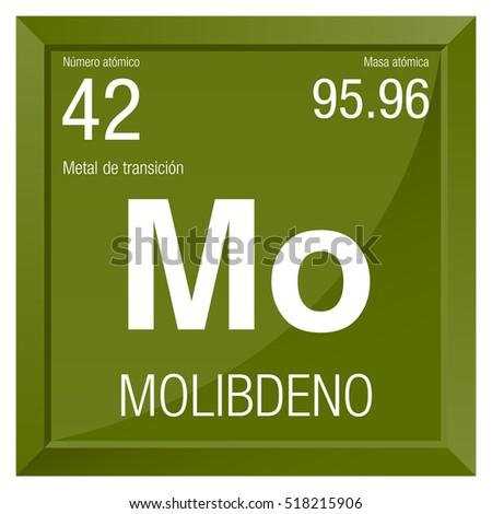 Molibdeno Symbol Molybdenum Spanish Language Element Stock Vector