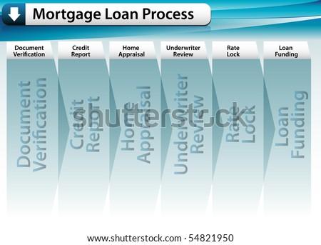 Mortgage Loan Process - stock vector